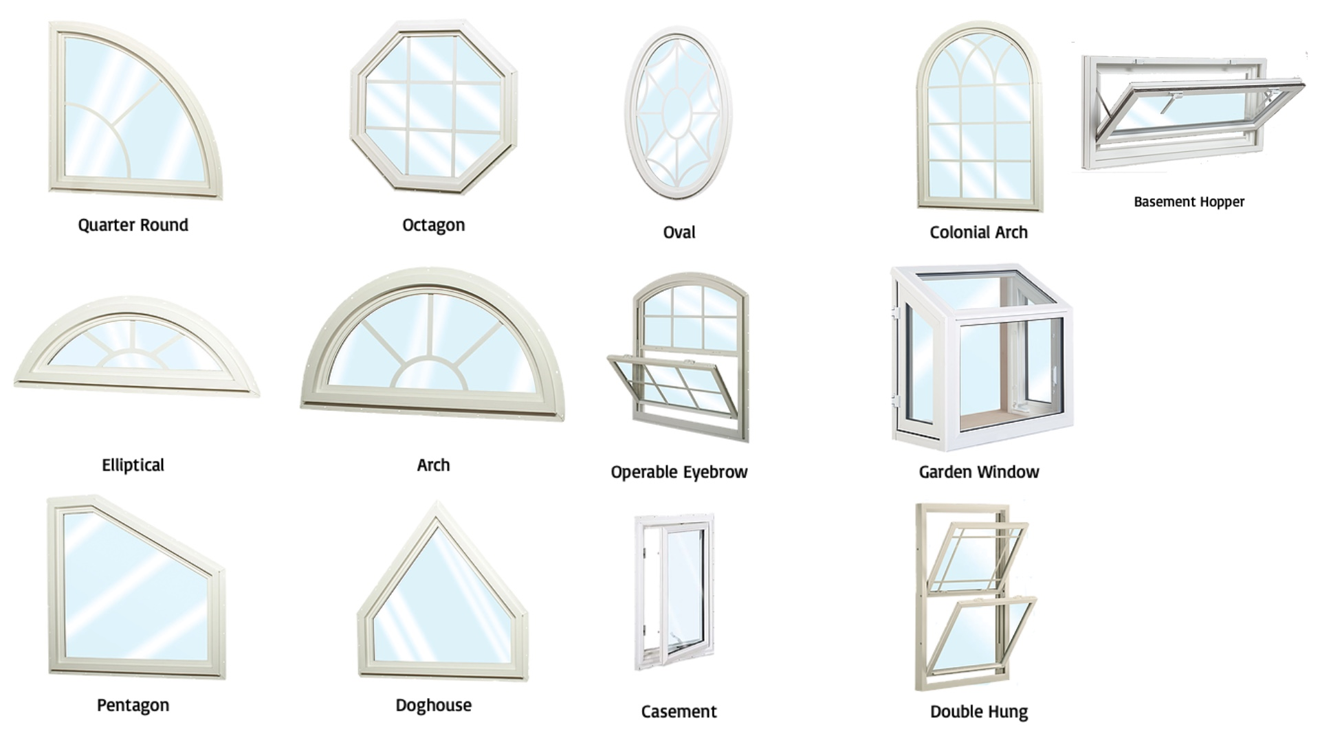 Window Shapes
